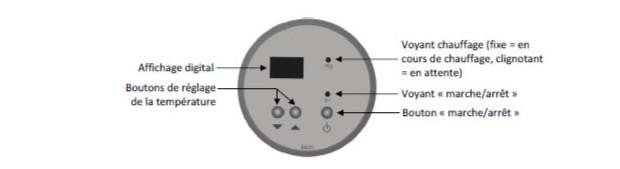echangeur piscine heat line - panneau de controle