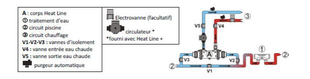 heat line echangeur de chaleur circuit schematique