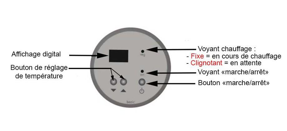 descriptif du régulateur de l'échangeur Heatline Plus de Zodiac