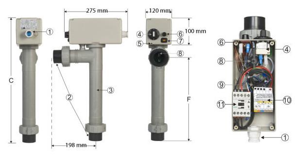 rechauffeur re/L details et dimensions