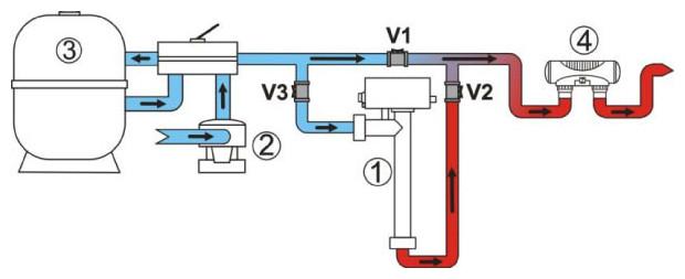 zopdiac re/L rechauffeur installation 2