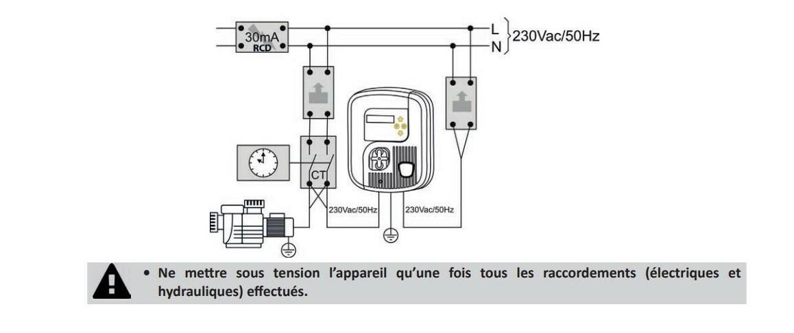 installation électrique du régulateur de ph gen ph zodiac