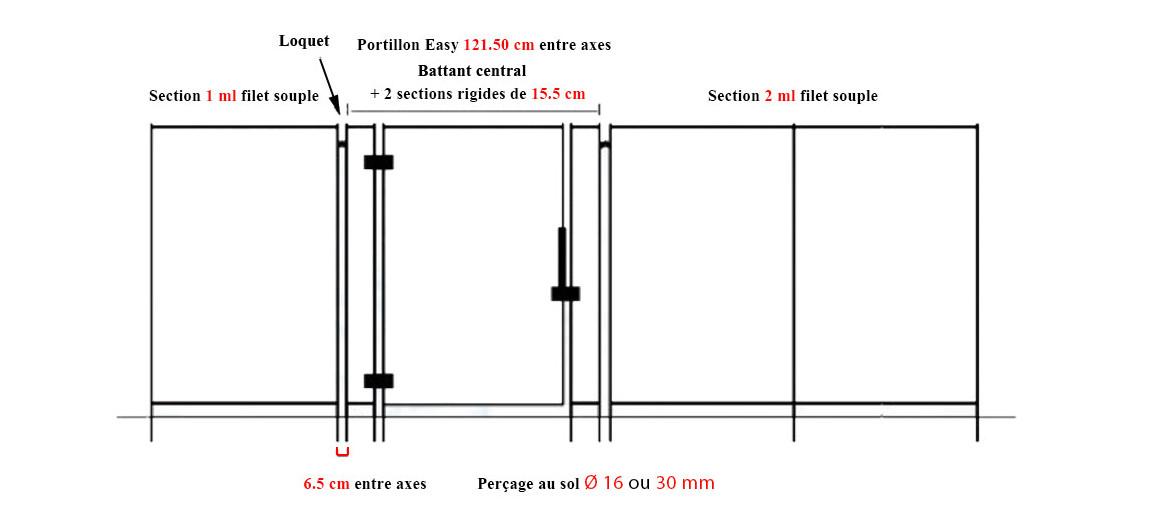 schéma de la barrière de protection piscine Beethoven