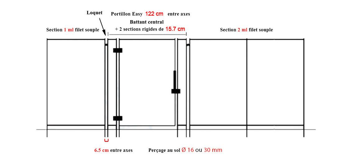 schéma du portillon easy pour barrière de sécurité beethoven