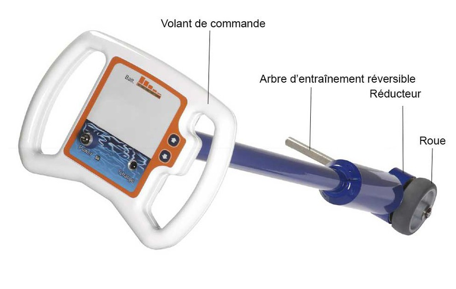 enrouleur électrique F1 pour bâches à barres en situation