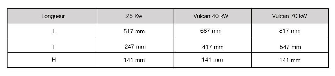 dimensions de l'échangeur piscine vulcan titane electro