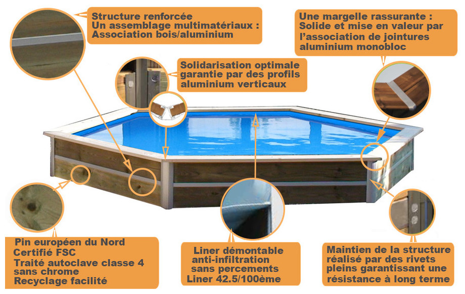 structure de la piscine bois hexagonale waterclip minduro