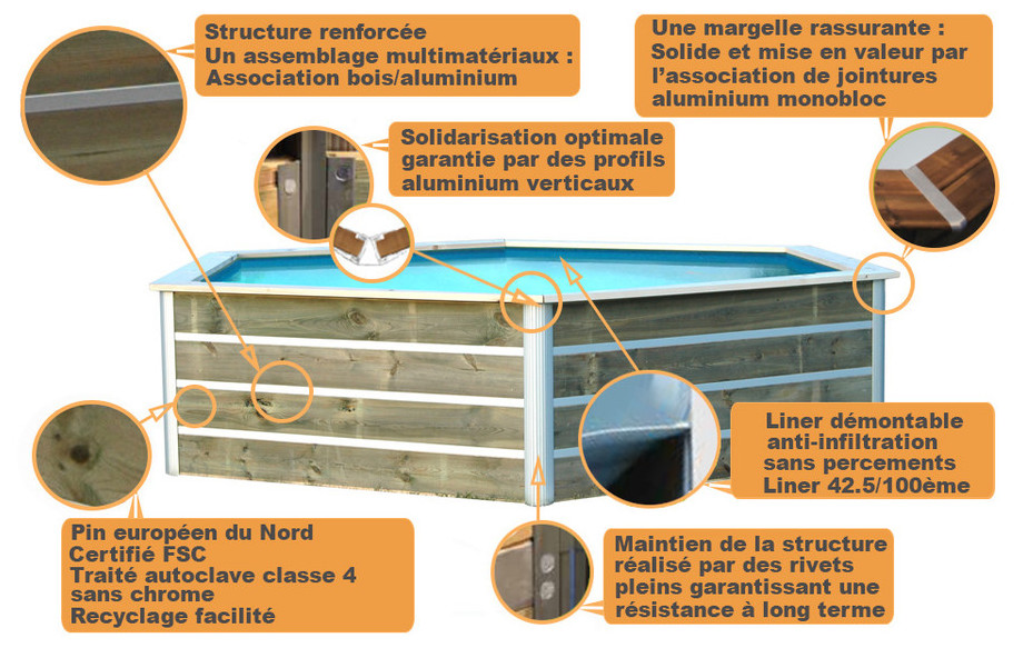structure de la piscine bois hexagonale waterclip jolo