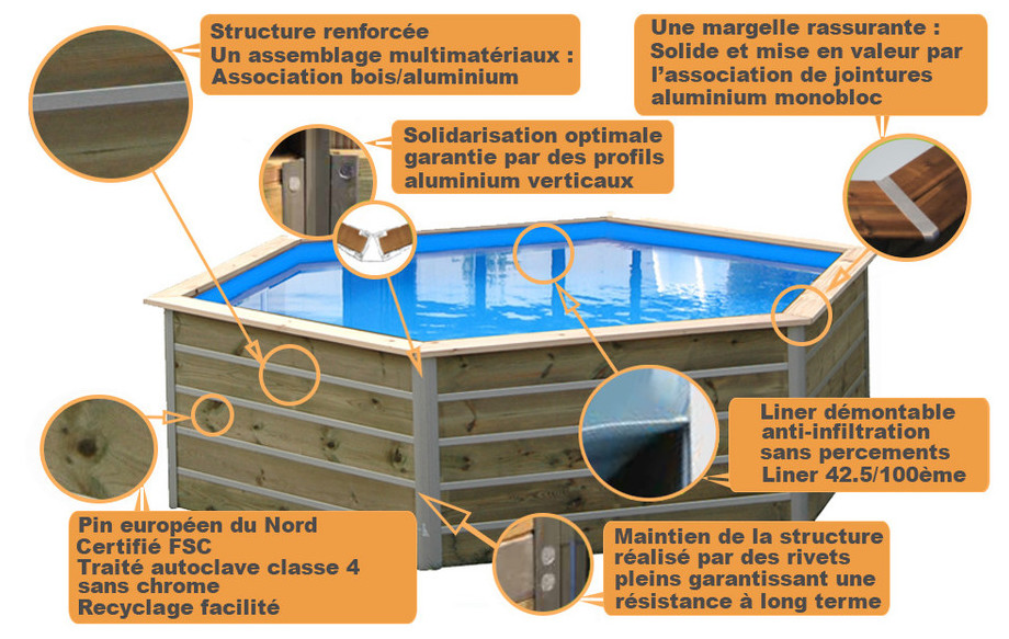 structure de la piscine bois hexagonale Waterclip Sibuyan