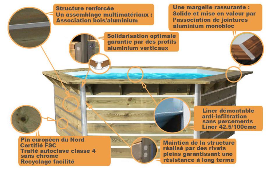 structure de la piscine bois hexagonale waterclip cebu