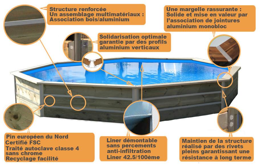structure de la piscine bois octogonale waterclip panay