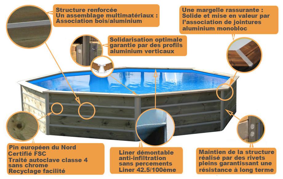 structure de la piscine bois octogonale waterclip basilian