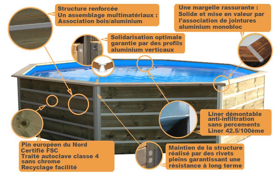 piscine bois octogonale waterclip bohol en situation