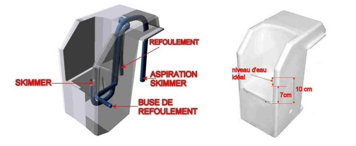 installation kit hors bord pour piscine bois waterclip bohol