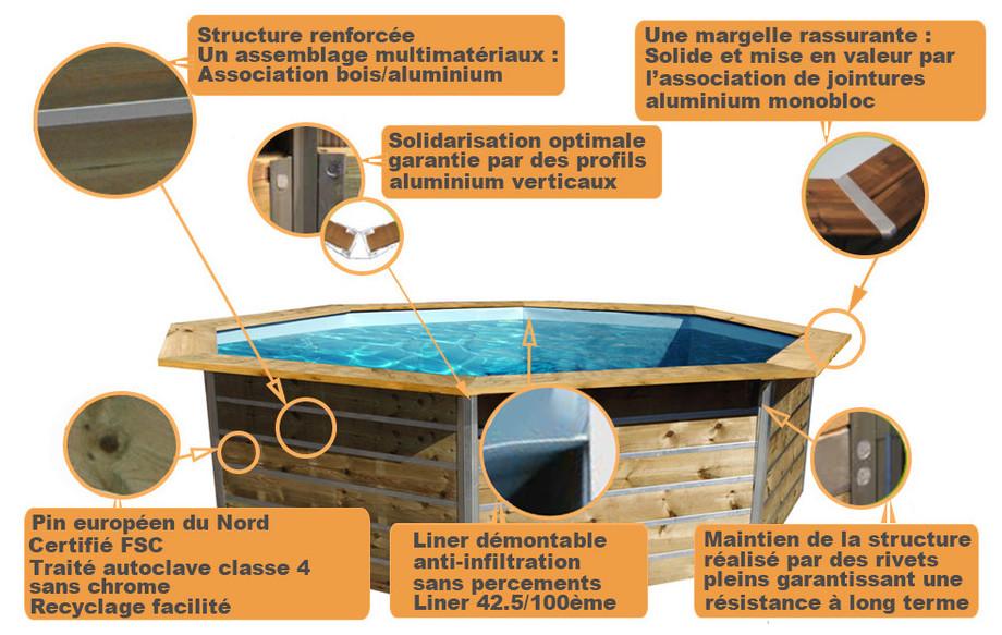 structure de la piscine bois octogonale waterclip leyte
