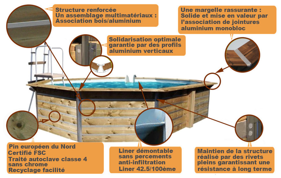 structure de la piscine bois octogonale allongée waterclip lucon