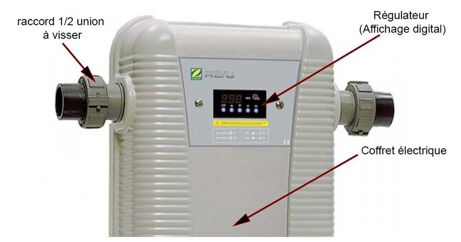 Caractéristique du réchauffeur électrique de piscine Zodiac REU en situation