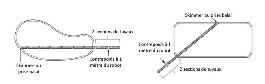 Robot hydraulique T3 par Zodiac - installation