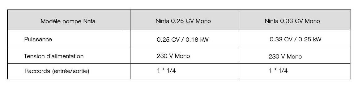 caractéristiques de la pompe de filtration de piscine Kripsol