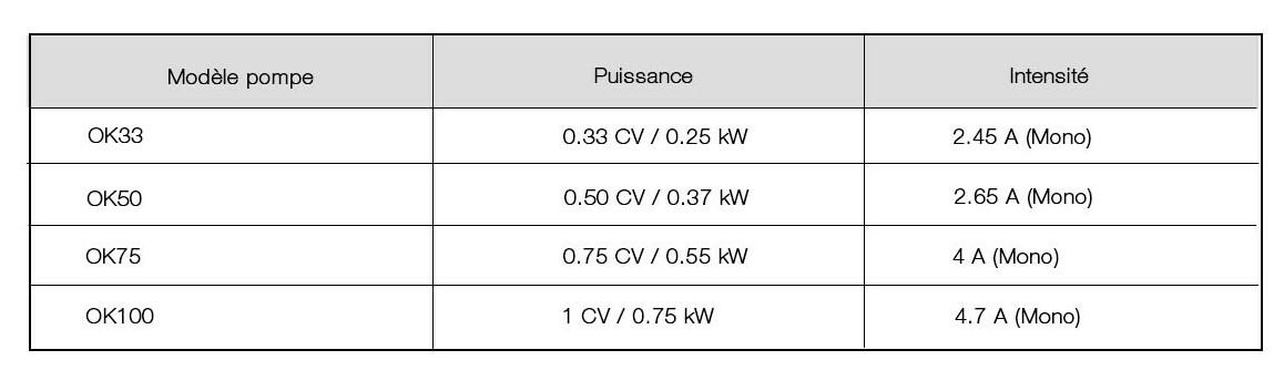 caractéristiques de la pompe de filtration de piscine kripsol ok