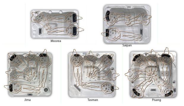 spa portable capacité personnes