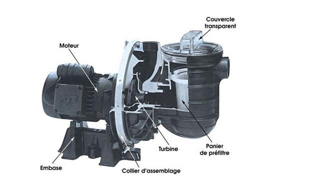 sta rite pompe filtration schema