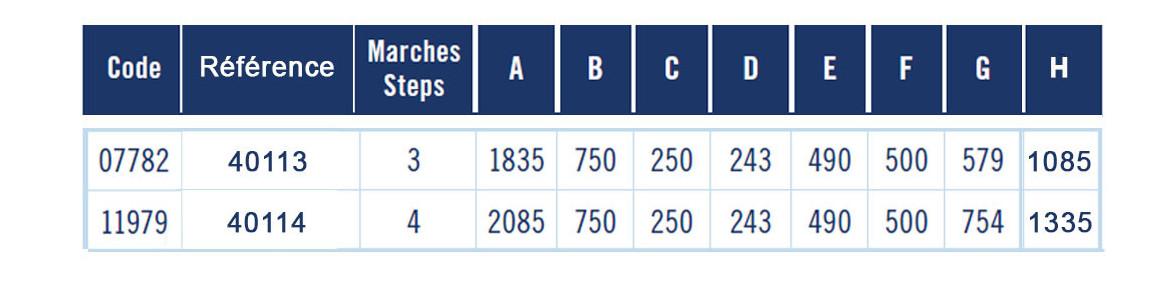 tableau des dimensions de l'échelle d'accès facile tout inox astral