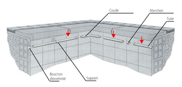 rampe inox tube schema piscine