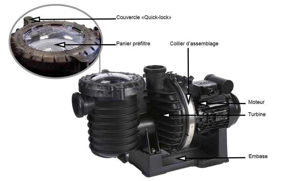 fiche technique de la pompe centrifuge de piscine Sta Rite 5P6R