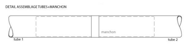 main courante - schema manchon assemblage