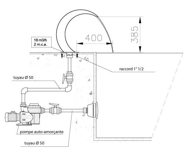 cascade et lame d eau pour piscine en inox piscine. Black Bedroom Furniture Sets. Home Design Ideas