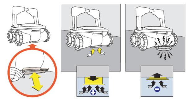 D10 robot piscine bouches aspiration