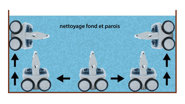 D10 schema parcours piscine