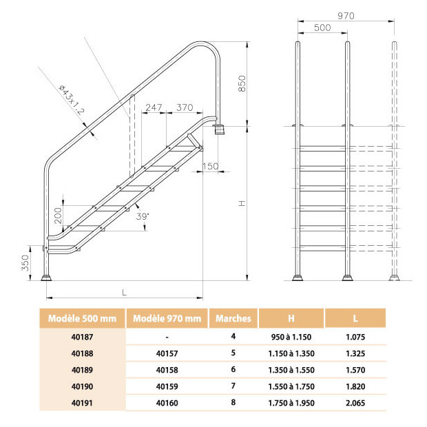 escalier 500 dimensions