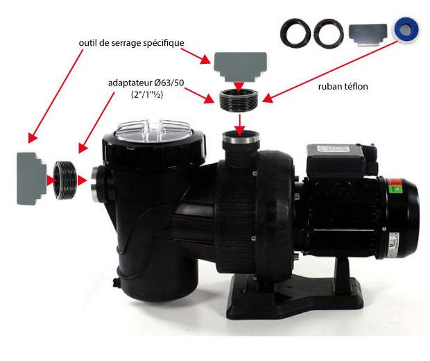 Europlus compatible ultraflow pompe filtration accessoires