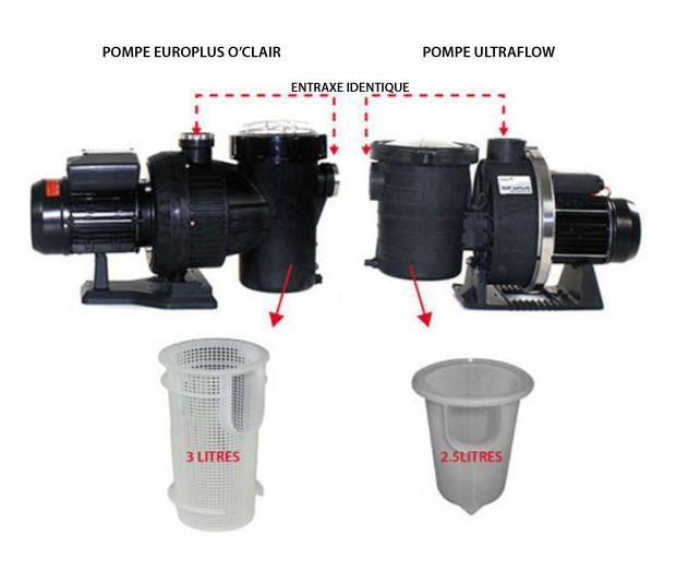 europlus pompe piscine compatible ultraflow comparatif