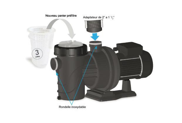 europlus - Pompe filtration piscine compatible ultraflow details