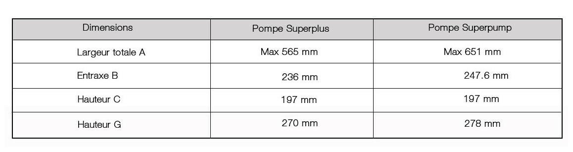 dimensions de la pompe de filtration astralpool superplus
