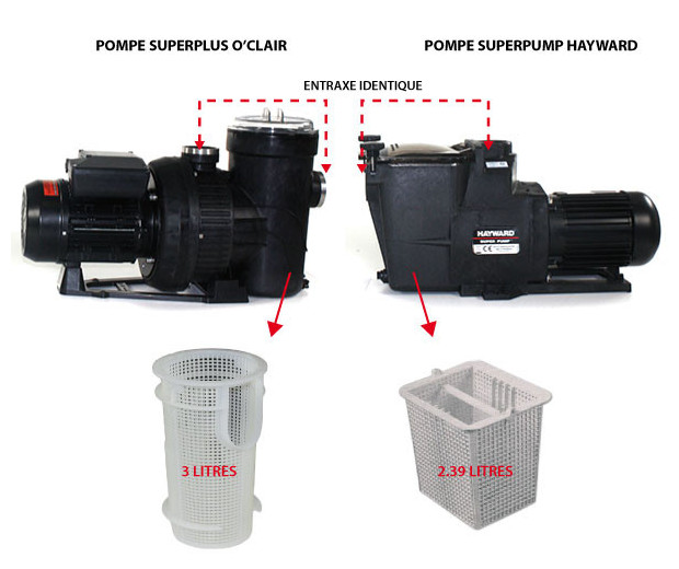 pompe piscine superplus comparatif superpump