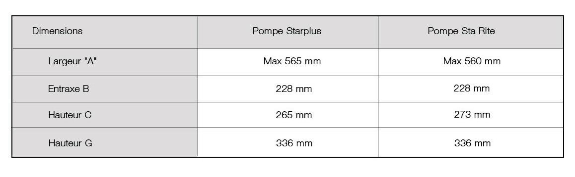 dimensions de la pompe de piscine starplus astralpool