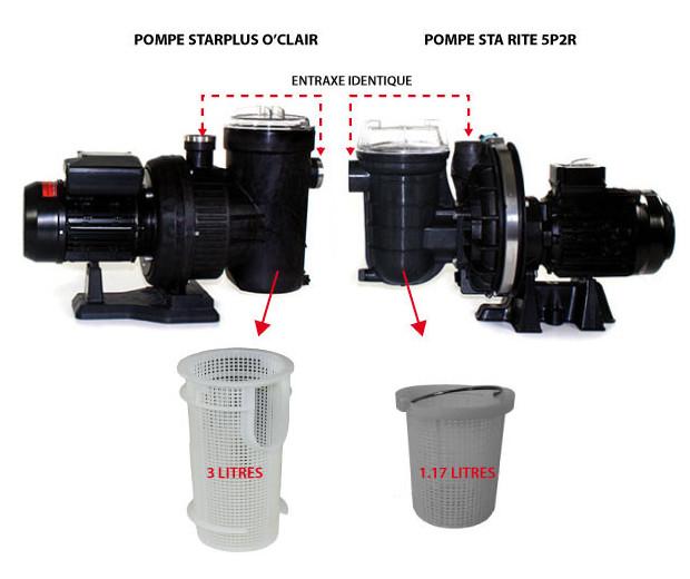 Starplus pompe filtration adapatable une sta rite - Comparatif pompe piscine ...