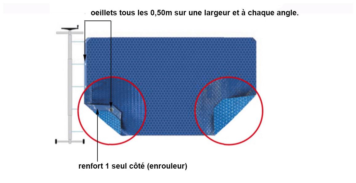 caractéristiques de la bâche solaire bleu 400 solo
