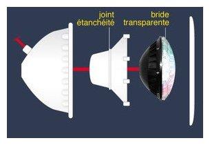 ampoule led PAR-56 schema profil