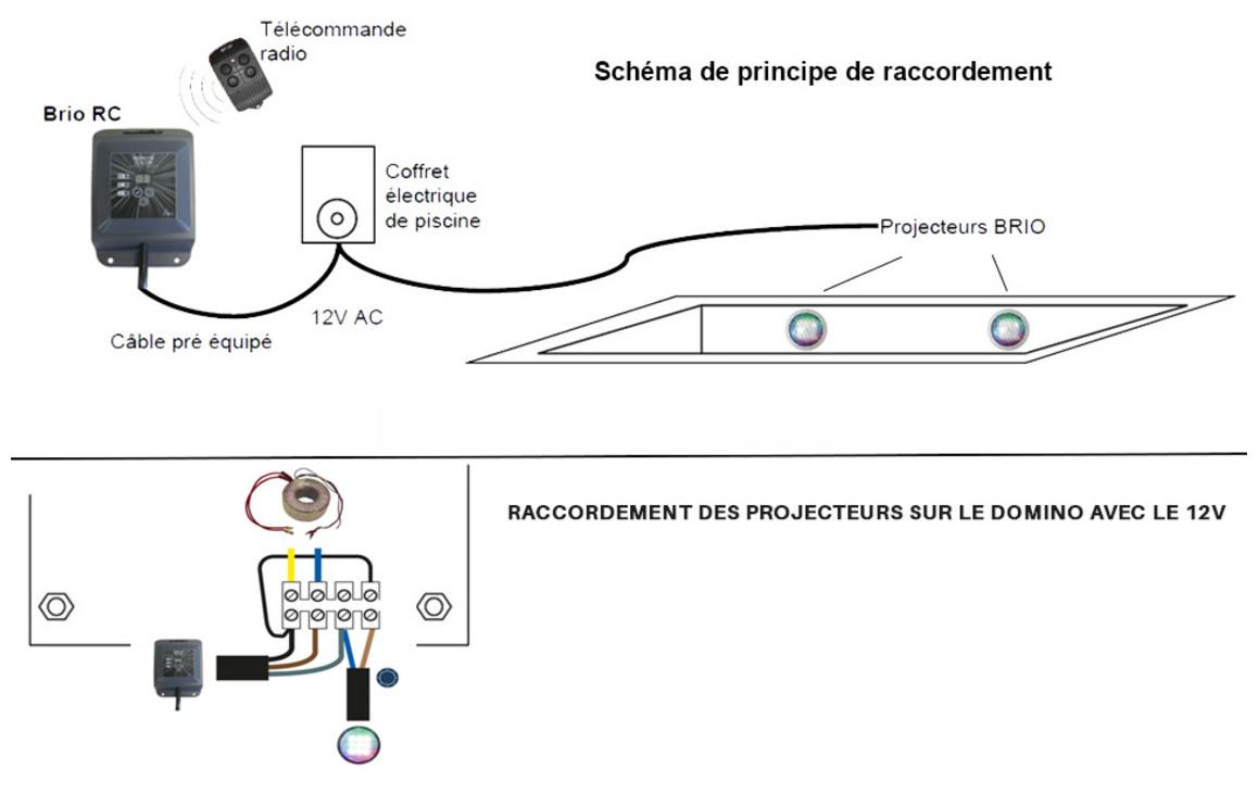 installation du brio rc pour projecteur ccei