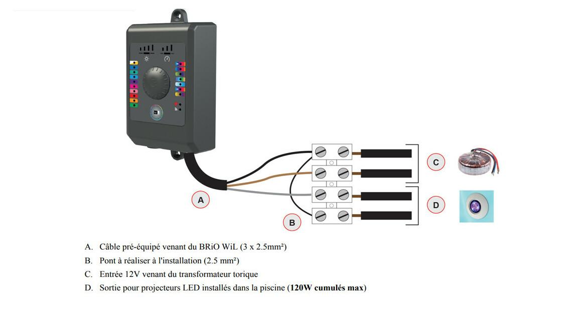 détails du contrôleur à distance wifi pour projecteurs Brio Will ccei