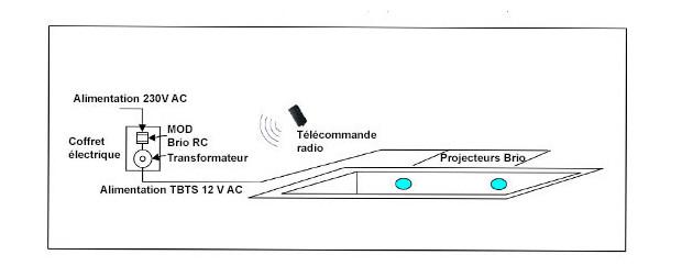 alimentation du module de commande led Brio
