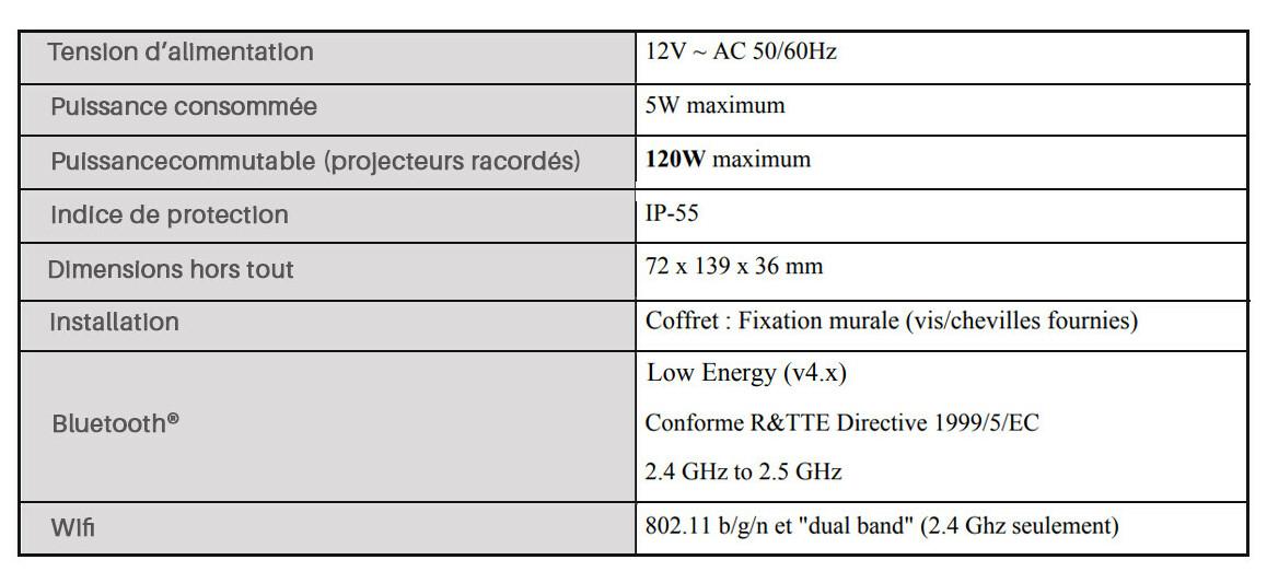 caractéristiques du contrôleur de projecteur led brio wil en situation