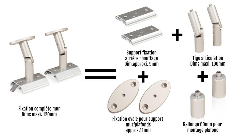 accessoires de fixation du chauffage heatscope spot inclus