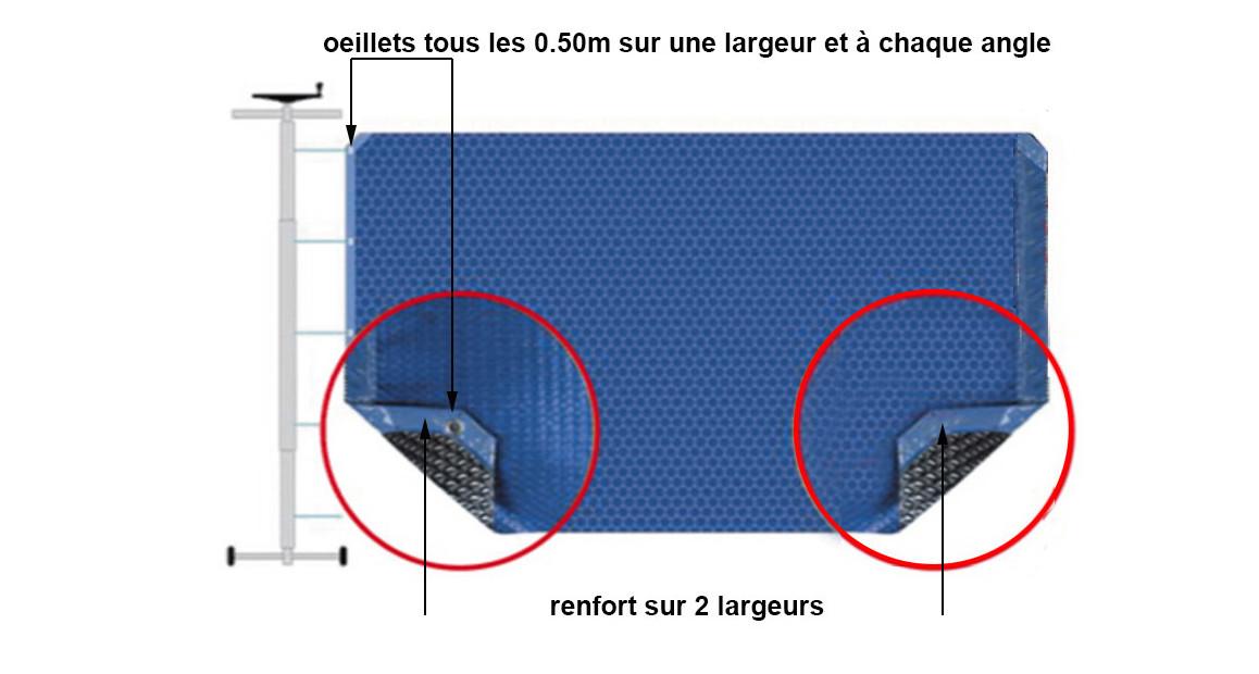caractéristiques de la bâche solaire arlequin 400 duo