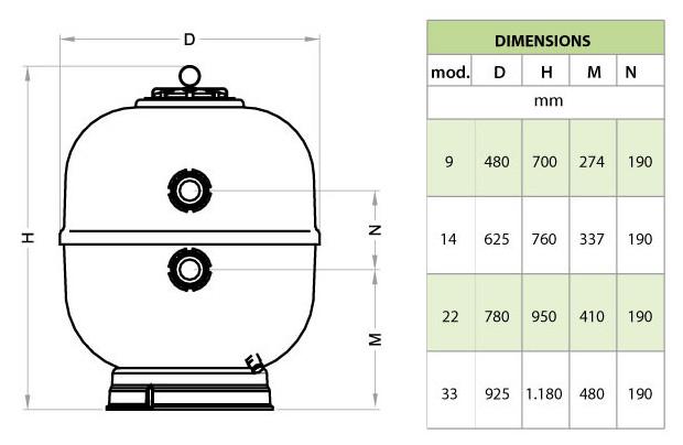 triclair side filtre a sable de remplacement piscine. Black Bedroom Furniture Sets. Home Design Ideas